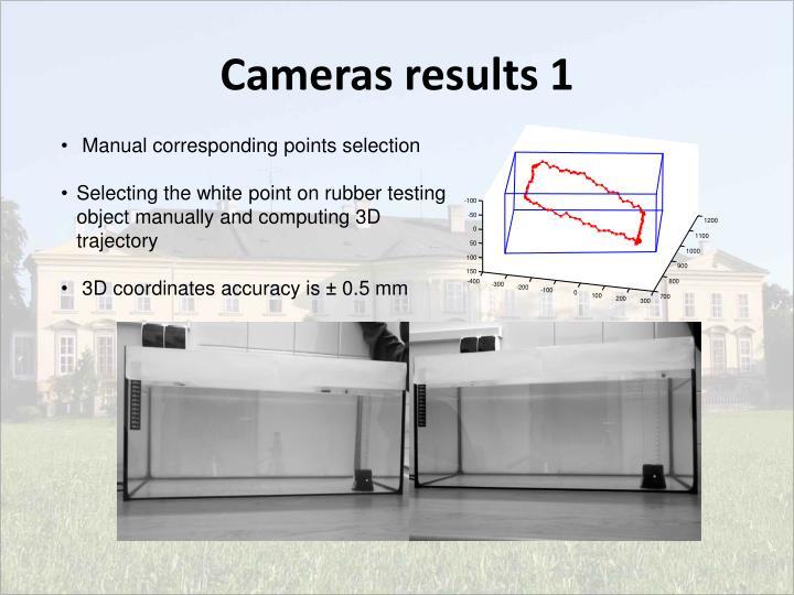 Cameras results