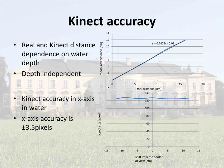Kinect accuracy