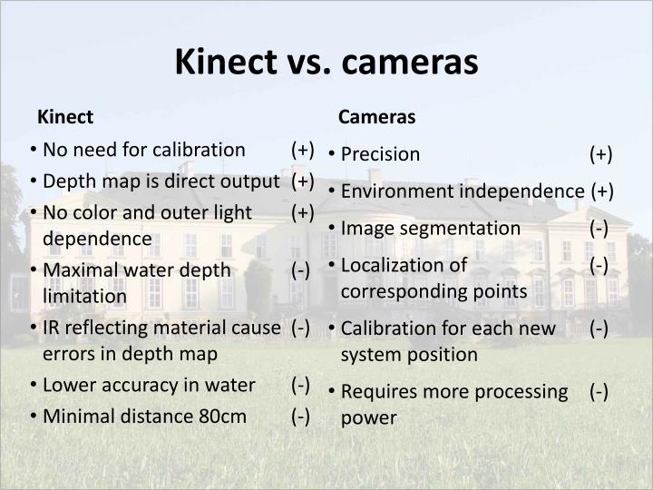Kinect vs. cameras