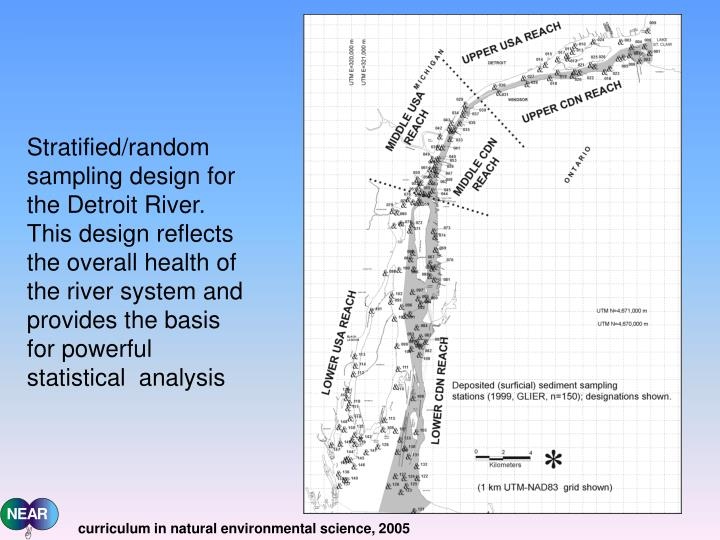 Stratified/random sampling design for the Detroit River.  This design reflects the overall health of the river system and provides the basis for powerful statistical  analysis