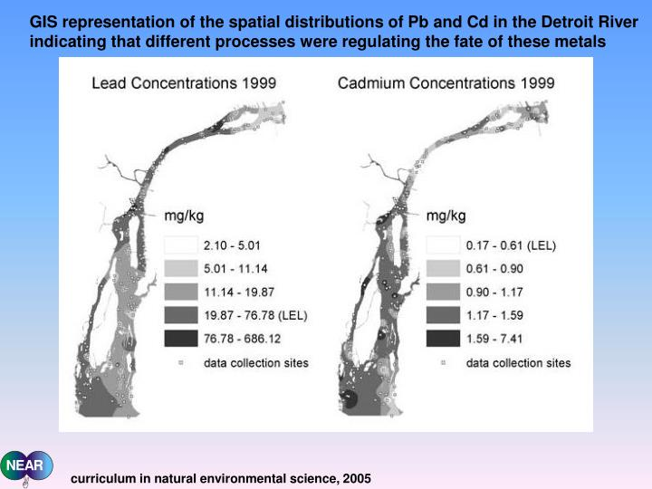GIS representation of the spatial distributions of Pb and Cd in the Detroit River indicating that different processes were regulating the fate of these metals