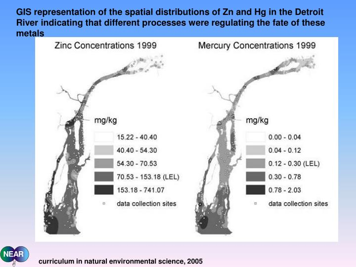 GIS representation of the spatial distributions of Zn and Hg in the Detroit River indicating that different processes were regulating the fate of these metals