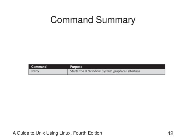 Command Summary
