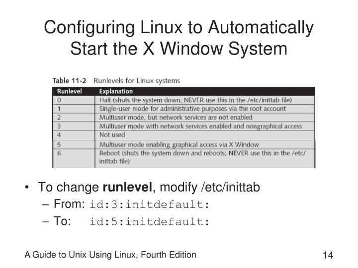 Configuring Linux to Automatically Start the X Window System