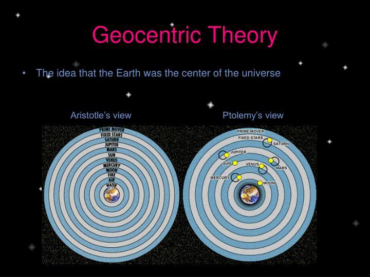 Geocentric Theory