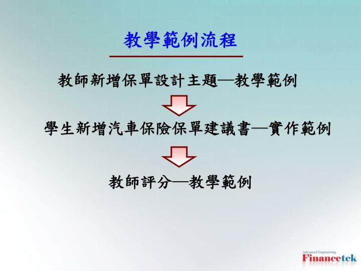 教學範例流程