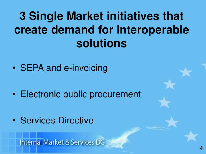 3 Single Market initiatives that create demand for interoperable solutions