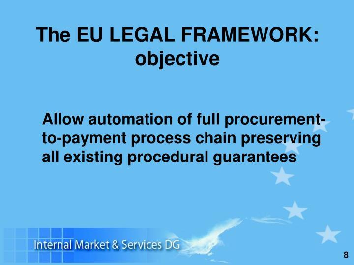 The EU LEGAL FRAMEWORK: