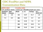 cdc foodnet and nfpa contamination data