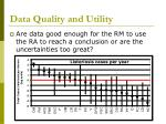 data quality and utility