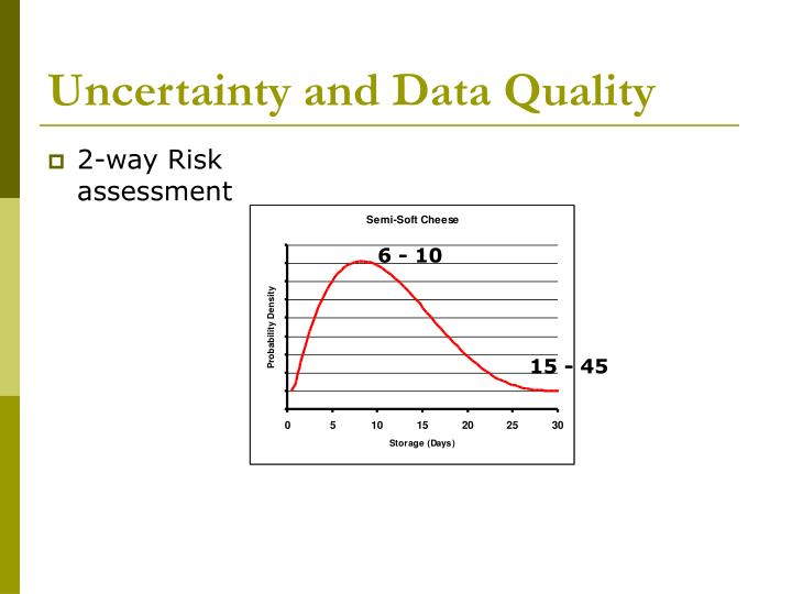 Uncertainty and Data Quality