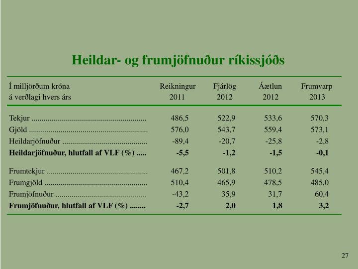 Heildar- og frumjöfnuður ríkissjóð