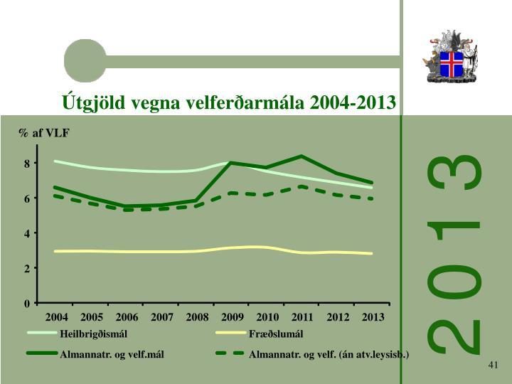 Útgjöld vegna velferðarmála 2004-2013