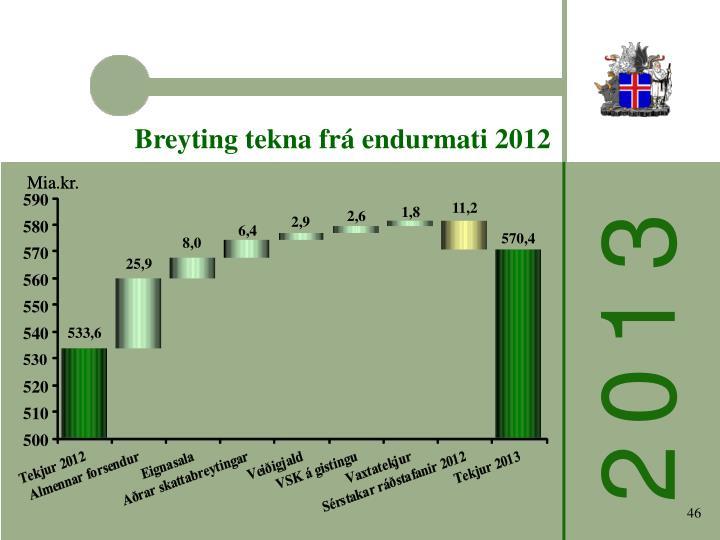 Breyting tekna frá endurmati 2012