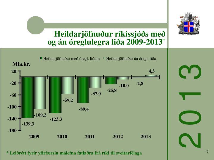 Heildarjöfnuður ríkissjóðs með og án óreglulegra liða 2009-2013