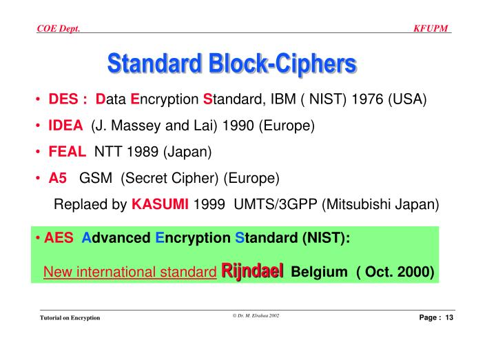 Standard Block-Ciphers