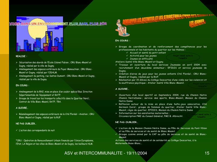 ASV et INTERCOMMUNALITE - 19/11/2004