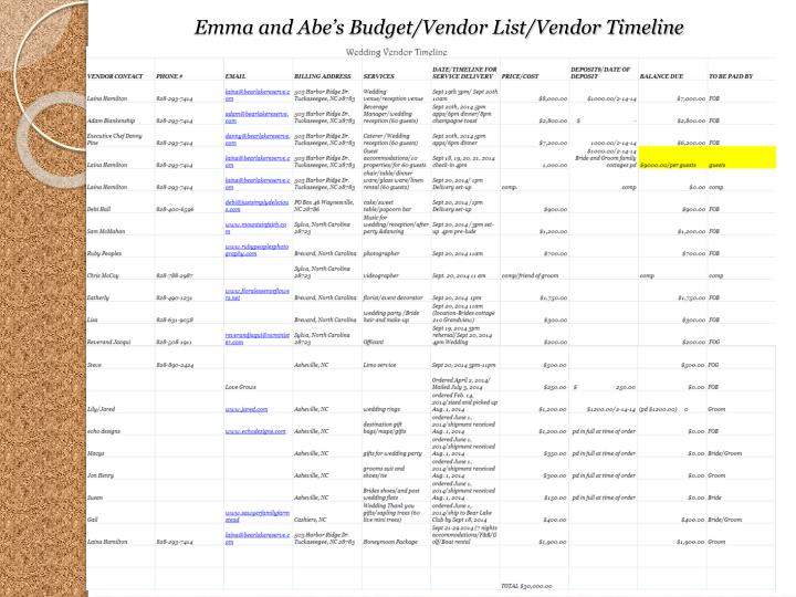Emma and Abes Budget/Vendor List/Vendor Timeline