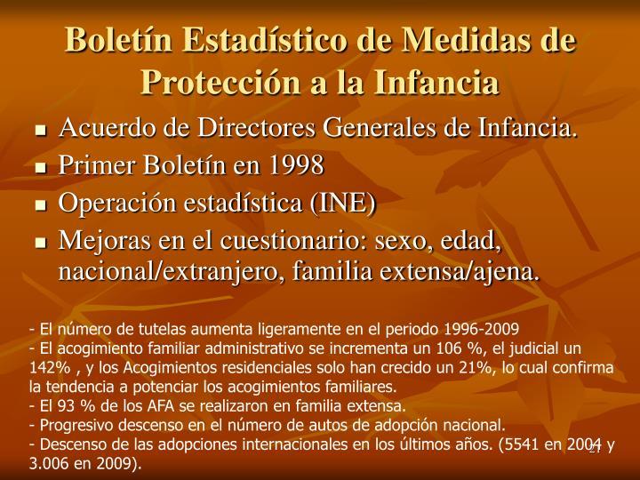 Boletín Estadístico de Medidas de Protección a la Infancia