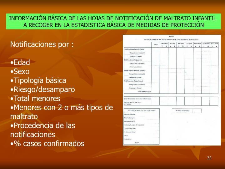 INFORMACIÓN BÁSICA DE LAS HOJAS DE NOTIFICACIÓN DE MALTRATO INFANTIL