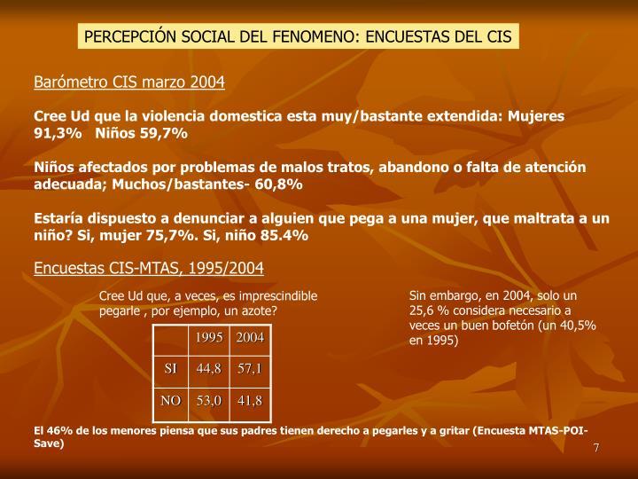 PERCEPCIÓN SOCIAL DEL FENOMENO: ENCUESTAS DEL CIS