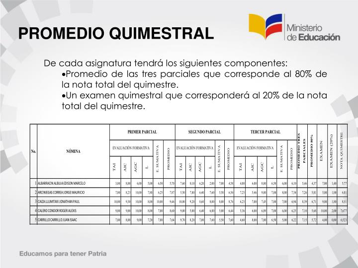 PROMEDIO QUIMESTRAL