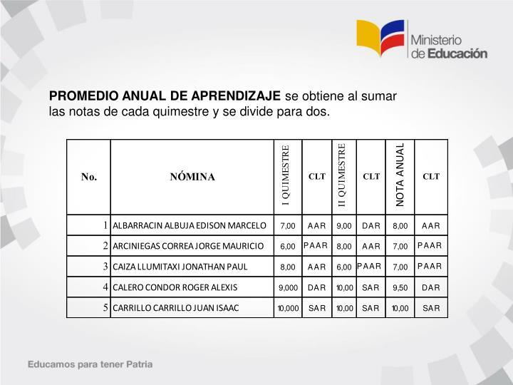 PROMEDIO ANUAL DE APRENDIZAJE