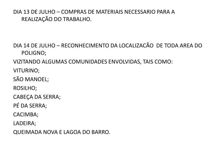 DIA 13 DE JULHO – COMPRAS DE MATERIAIS NECESSARIO PARA A REALIZAÇÃO DO TRABALHO.
