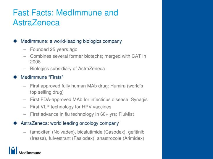 Fast Facts: MedImmune and AstraZeneca