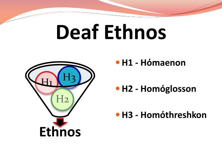 Deaf Ethnos