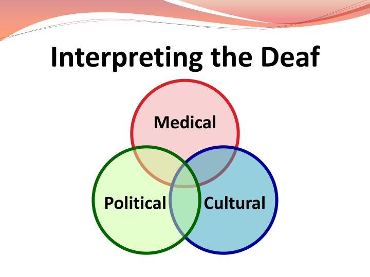 Interpreting the Deaf