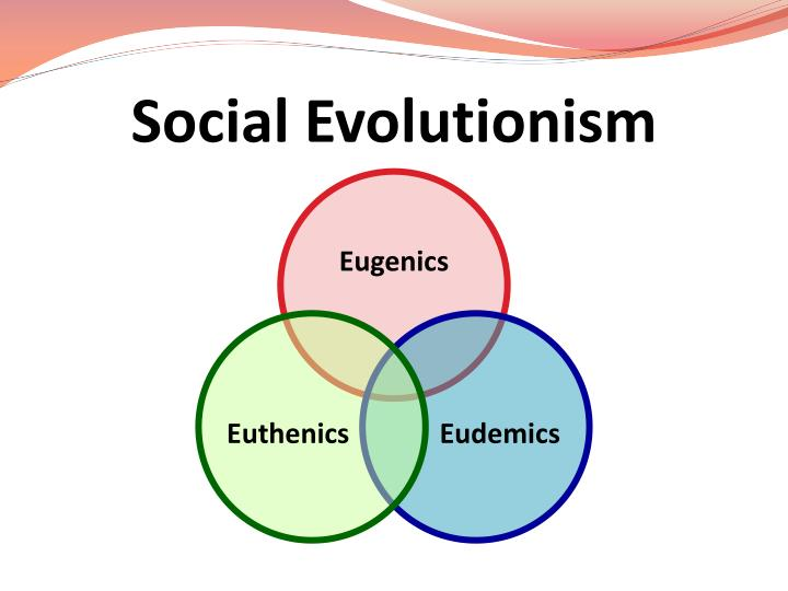 Social Evolutionism