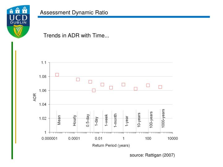 Assessment Dynamic Ratio