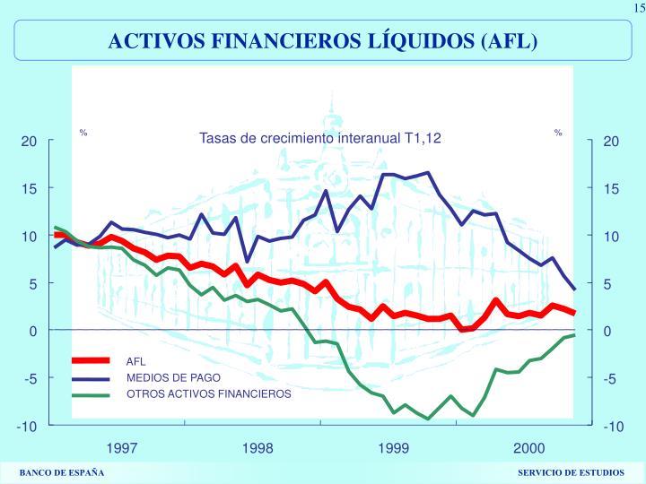ACTIVOS FINANCIEROS LÍQUIDOS (AFL)
