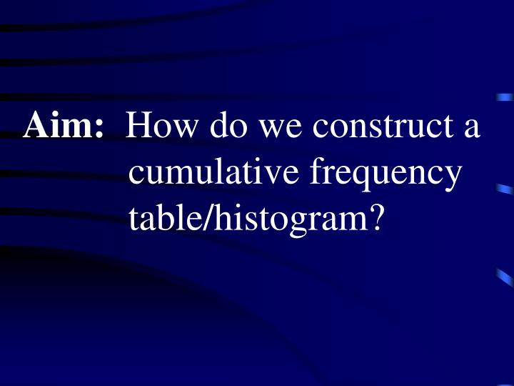 Aim how do we construct a cumulative frequency table histogram