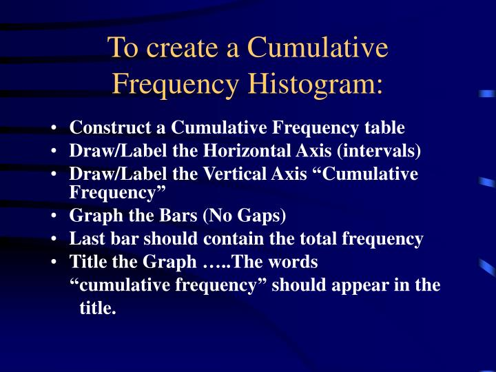 To create a Cumulative Frequency Histogram:
