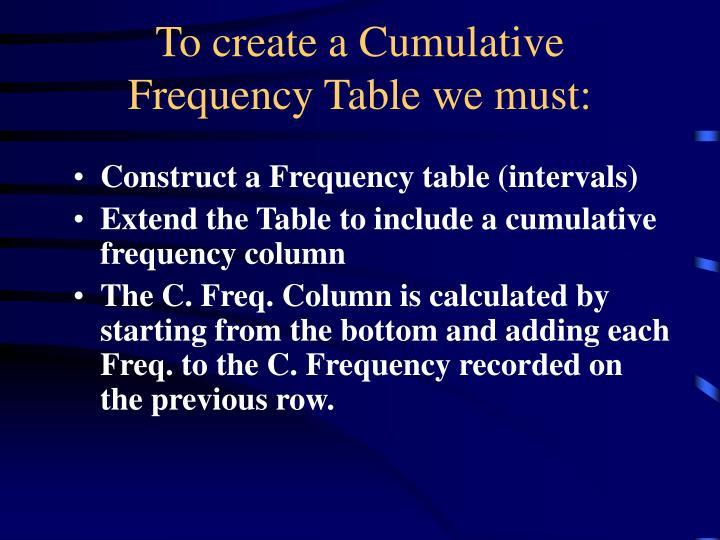 To create a Cumulative Frequency Table we must: