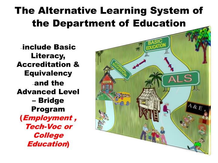 The Alternative Learning System of