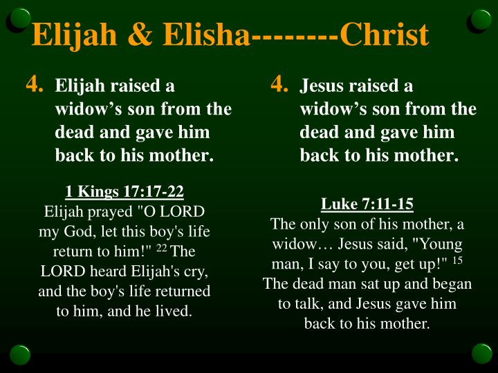 Elijah raised a widow's son from the dead and gave him back to his mother.