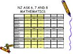 nj ask 6 7 and 8 mathematics