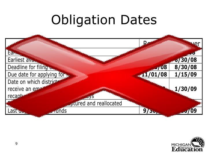 Obligation Dates