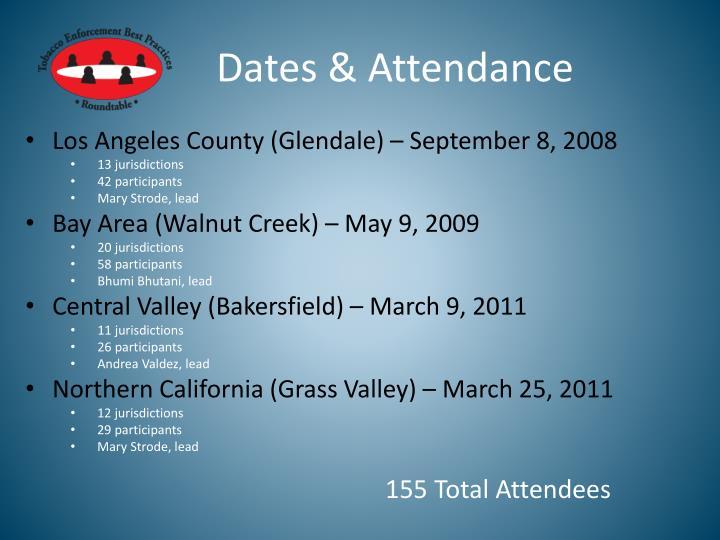 Dates & Attendance