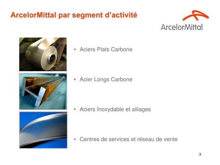 ArcelorMittal par segment d'activité
