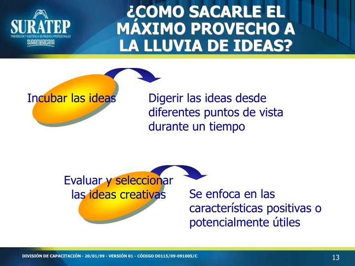 ¿COMO SACARLE EL MÁXIMO PROVECHO A LA LLUVIA DE IDEAS?