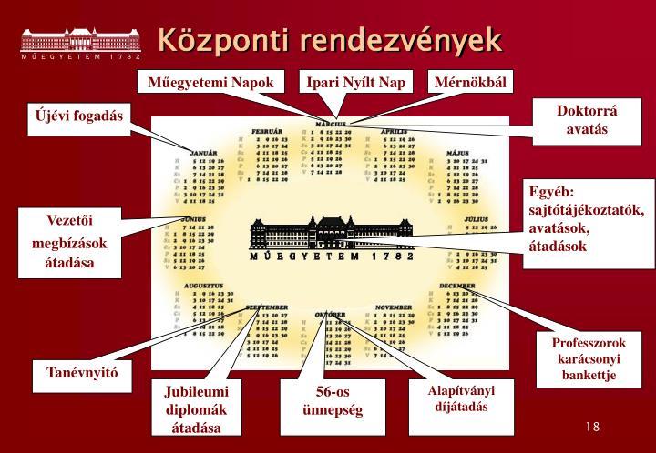 Központi rendezvények