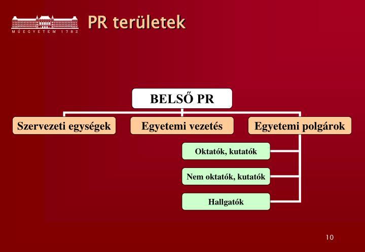 PR területek