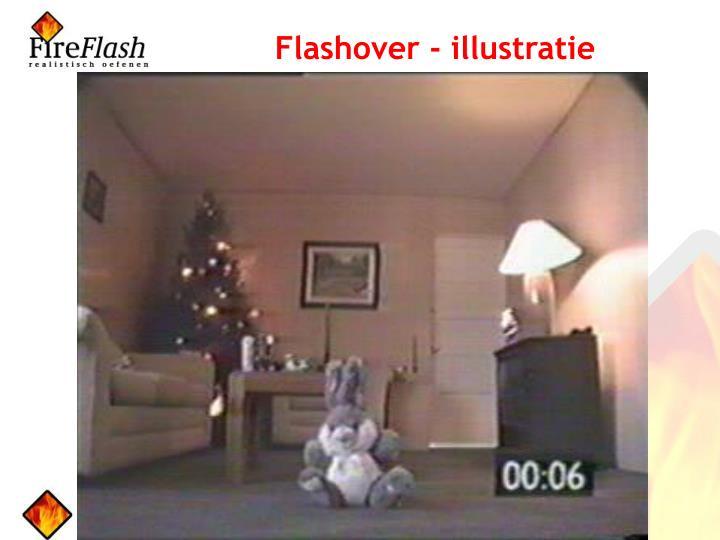 Flashover - illustratie