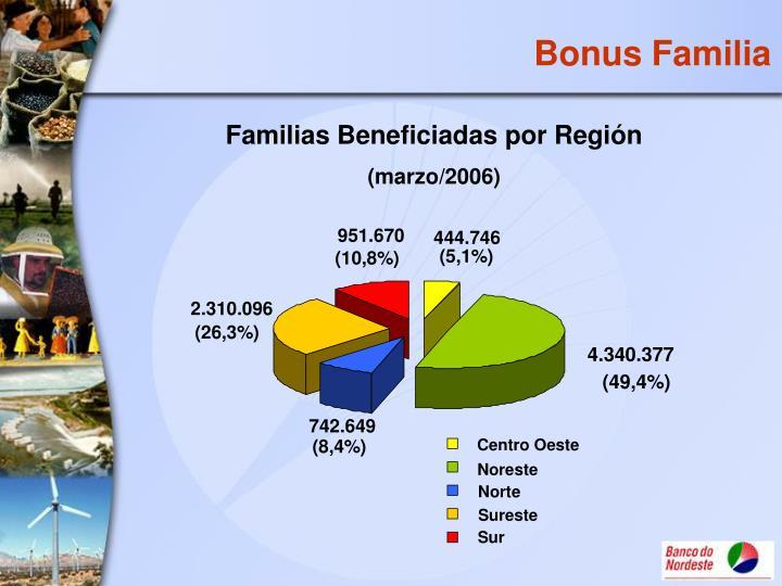 Bonus Familia