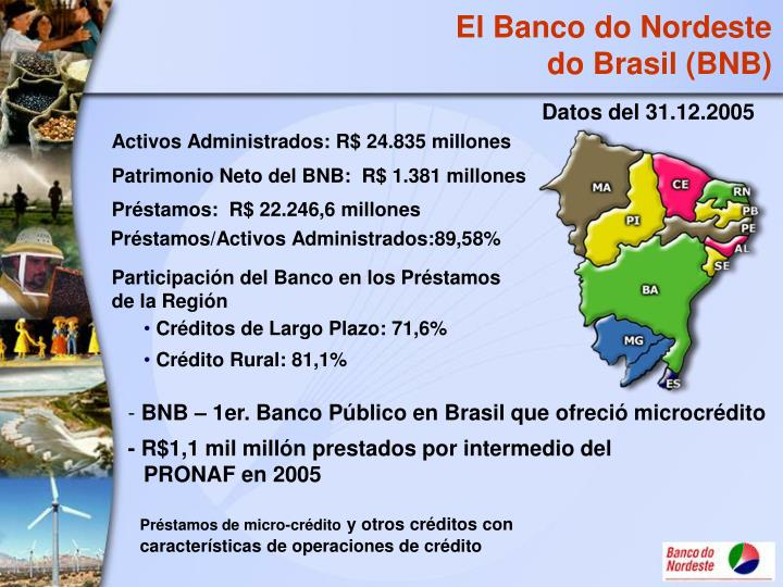 El Banco do Nordeste do Brasil (BNB)