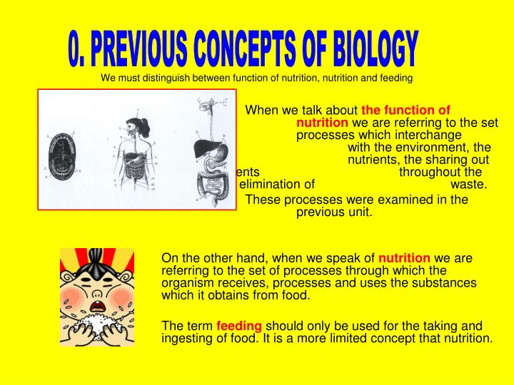 the concept of biologic nutrition Biologic ionization as applied to human nutrition [dr alexander f beddoe] on amazoncom free shipping on qualifying offers the definitive text on the concepts pioneered by dr carey reams beddoe, a former assistant to reams.